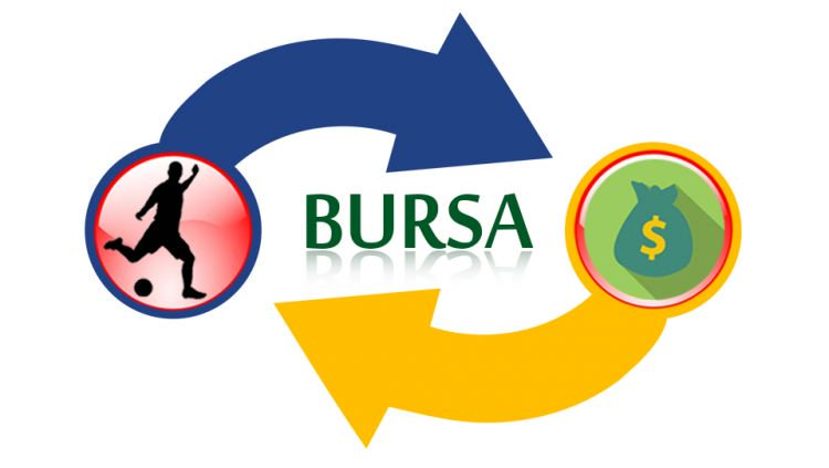 Bursa Transfer Bundesliga